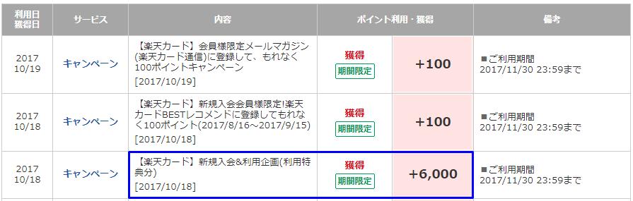 楽天カード 入会特典2