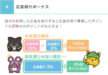 ポイントインカム 広告紹介ボーナス