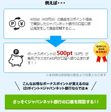 i2iポイント ジャパンネット銀行 換金ボーナス